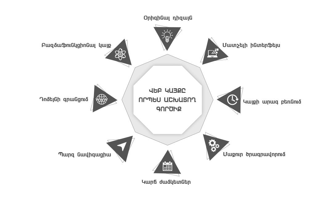 dizayn-ev-cragravorum